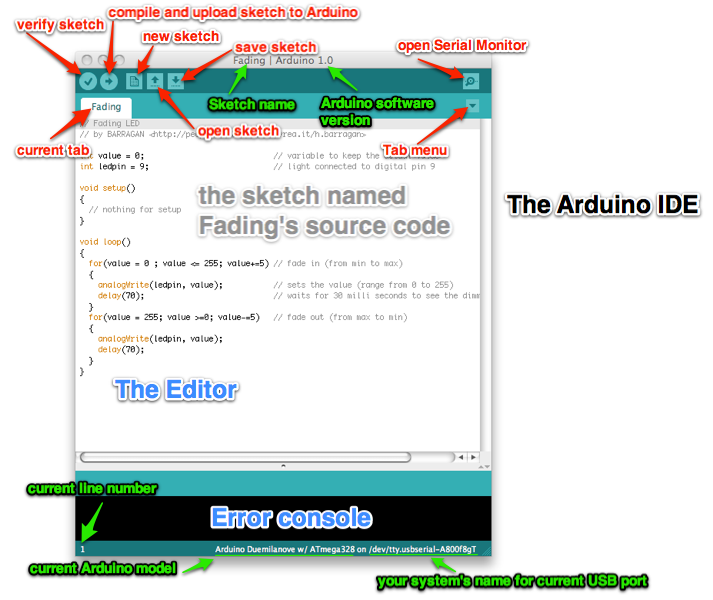 the_Arduino_IDE-2
