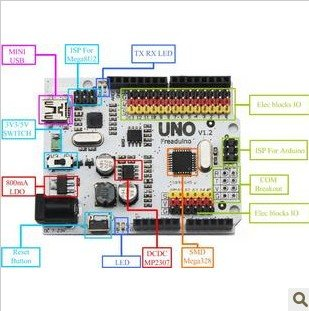 ENF-electronic-UNO-R3-is-compatible-with-an-improved-version-of-font-b-Freeduino-b-font